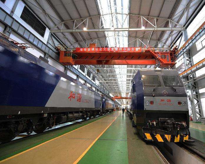 机车制造领域
